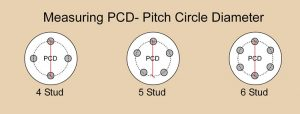 PCD Diagram