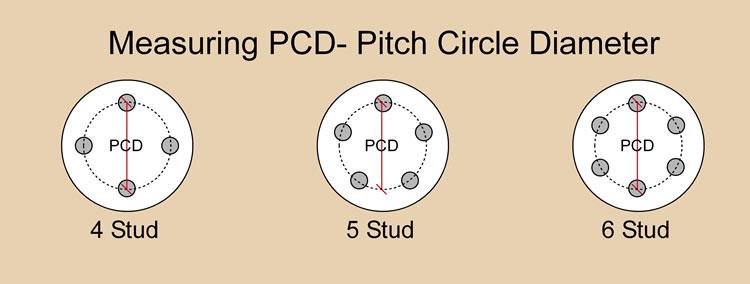 PCD Diagram