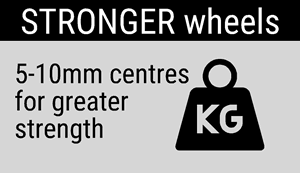Stronger Wheels: 5-10mm centres for greater strength.